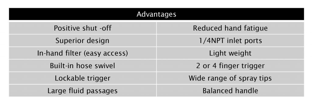 Advantages T360