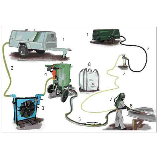 Efficient Sandblasting Setup